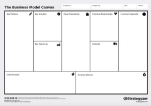 14-3 Business Model Canvas-min