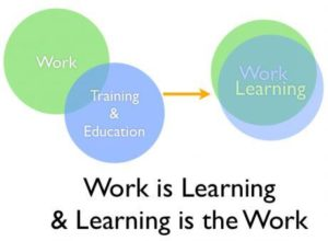 Integrating Learning with Work-min